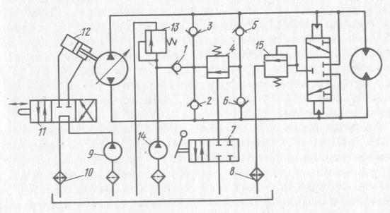Гидравлическая схема ОГП с