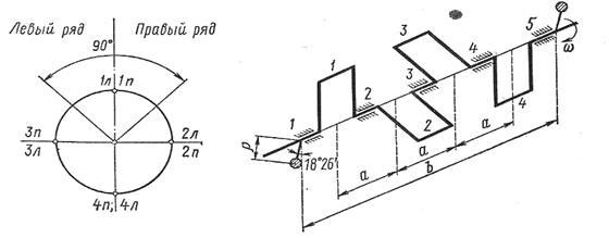 Схема коленчатого вала